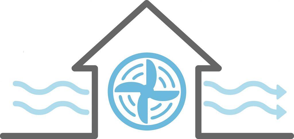 VMC illustration